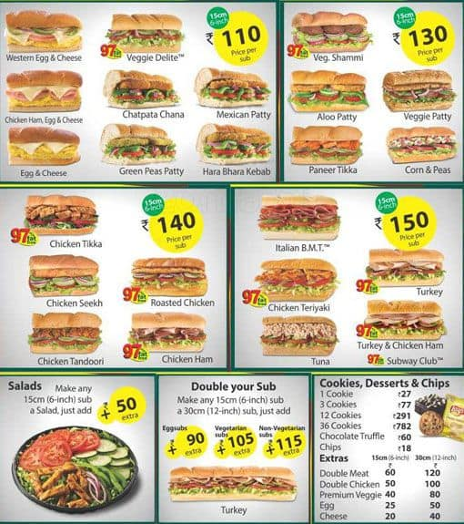 image regarding Printable Subway Menu referred to as Map Of Environment: subway menu