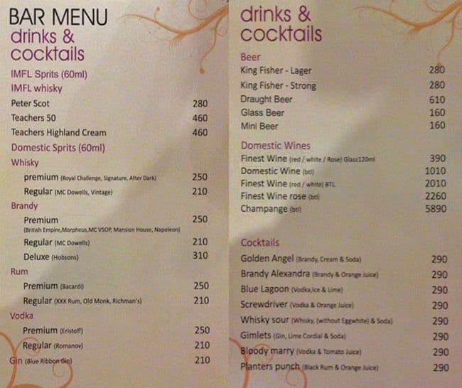 Bliss bar menu menu de bliss bar porur chennai zomato for Fish bar manhattan beach menu