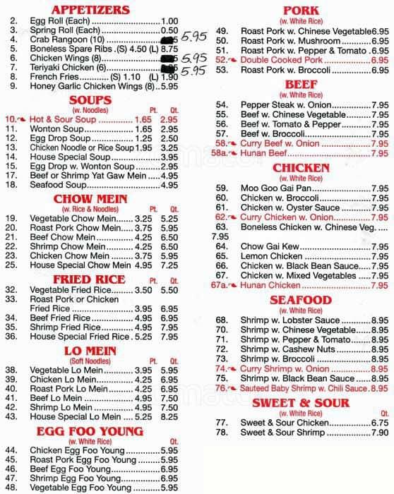number one chinese buffet menu urbanspoon zomato rh zomato com chinese buffet menu recipes chinese buffet menu in marion