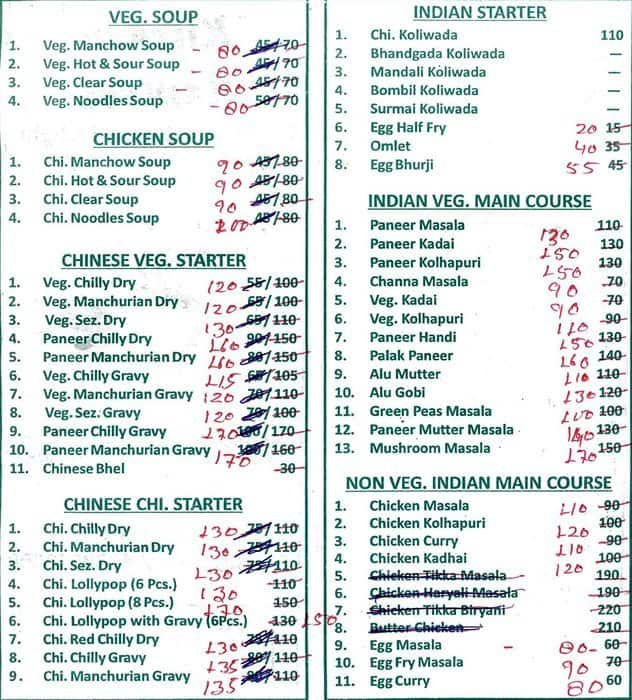 Kitchen Express Menu, Menu for Kitchen Express, Bhandup, Mumbai ...
