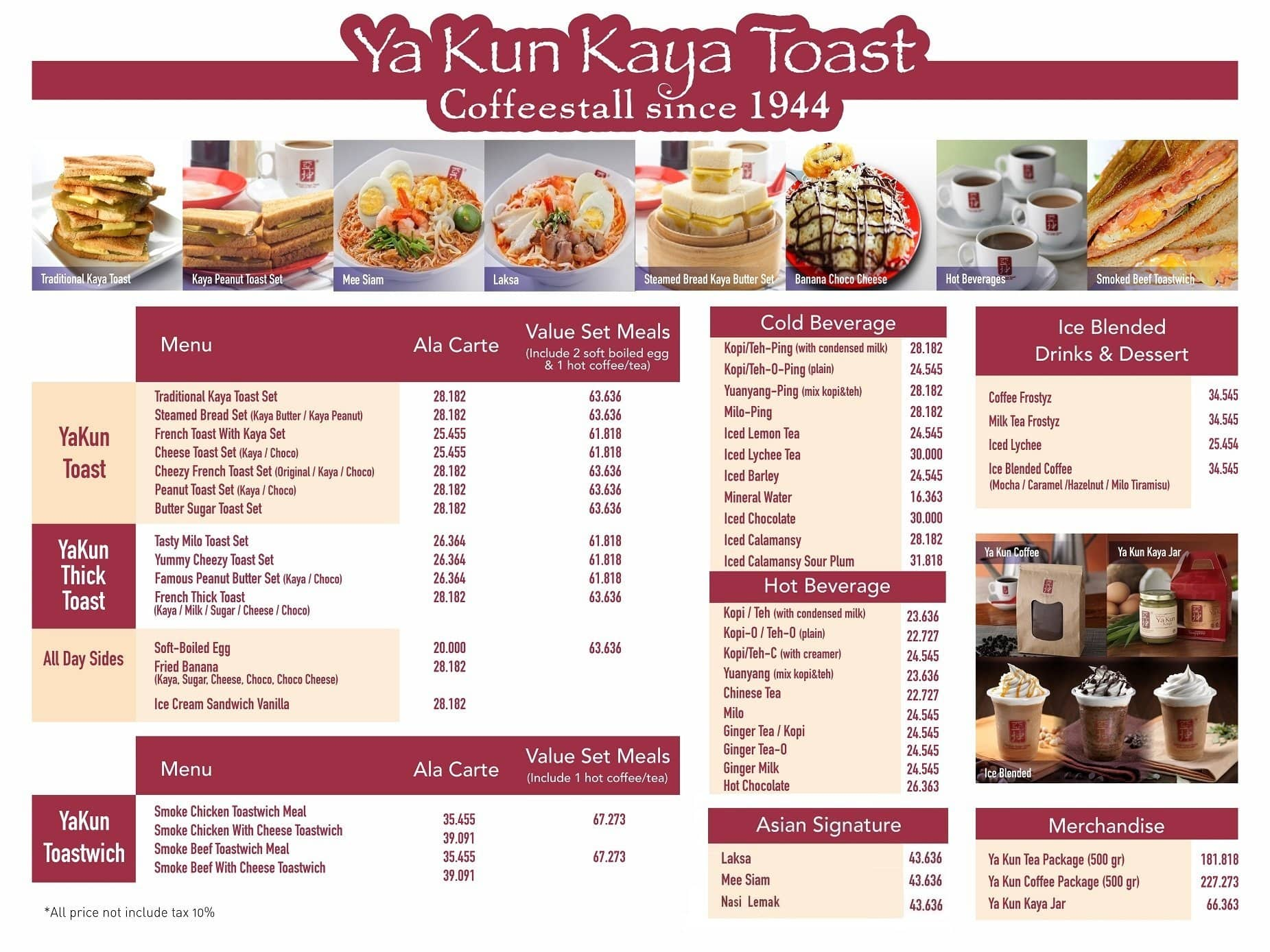 application case ya kun kaya toast Ya kun kaya toast  in case of forecasting outlet staff needs, any of the  systems can be used like ratio analysis, trend analysis, scatter plot.