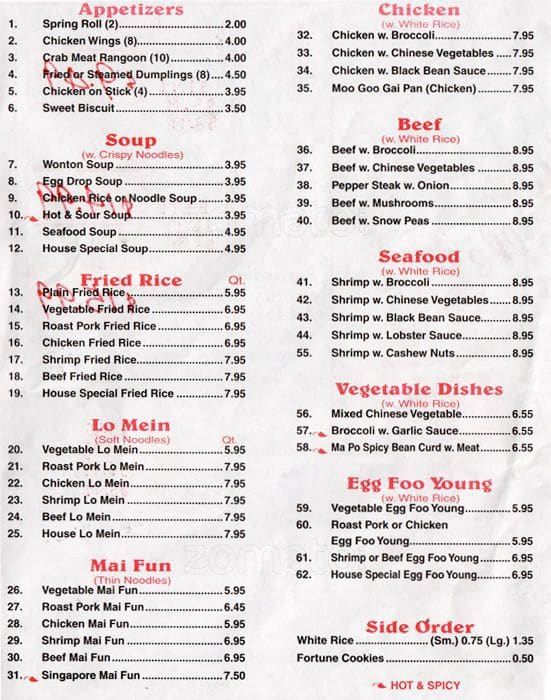 Businesses in Related Categories to Buffet Restaurants
