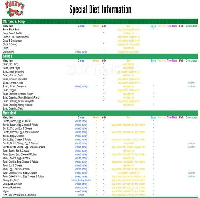 graphic about Fuzzy's Tacos Printable Menu titled Fuzzy S Tacos Urbanspoon - Wicked Spoon
