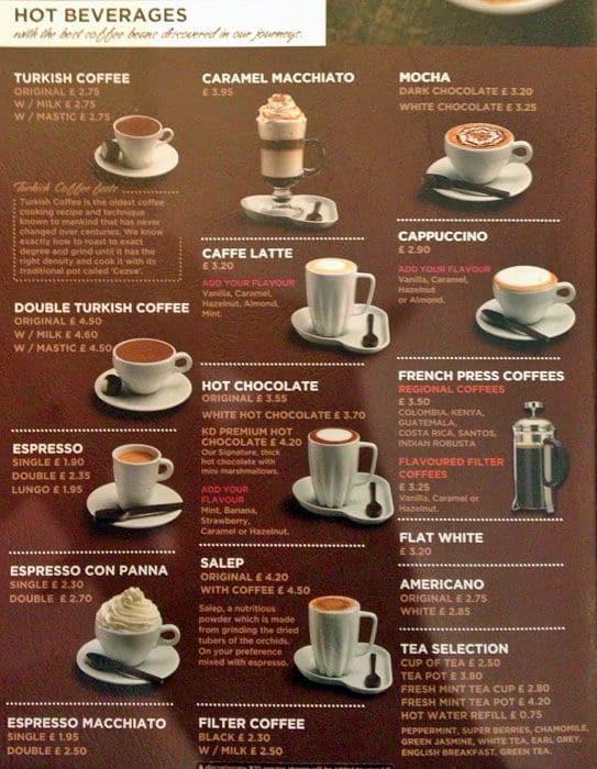 Forexpros cafe londres