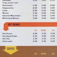 Scanned Menu For Joe Muggs Coffee