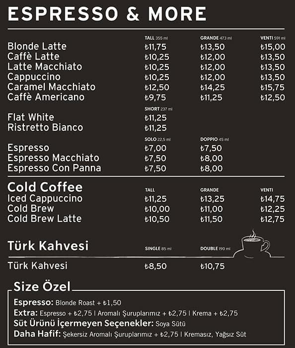 Starbucks Menu Menu For Starbucks Bitez Bodrum Zomato