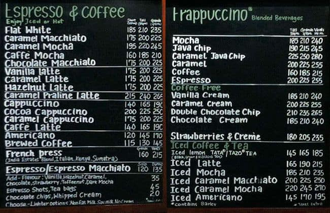 how to get starbucks franchise in india