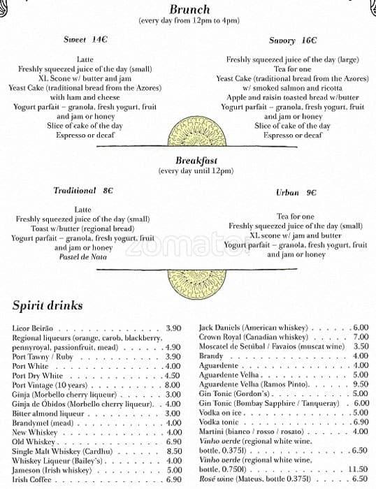 Cafe Agora Prices