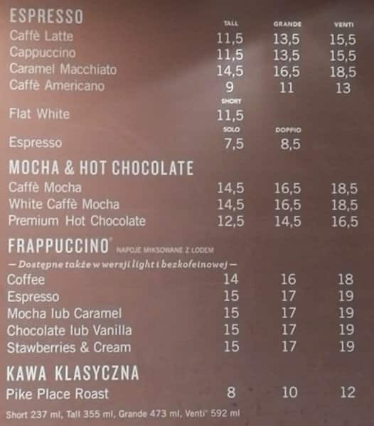 Starbucks Coffee Menu Menu For Starbucks Coffee Stare