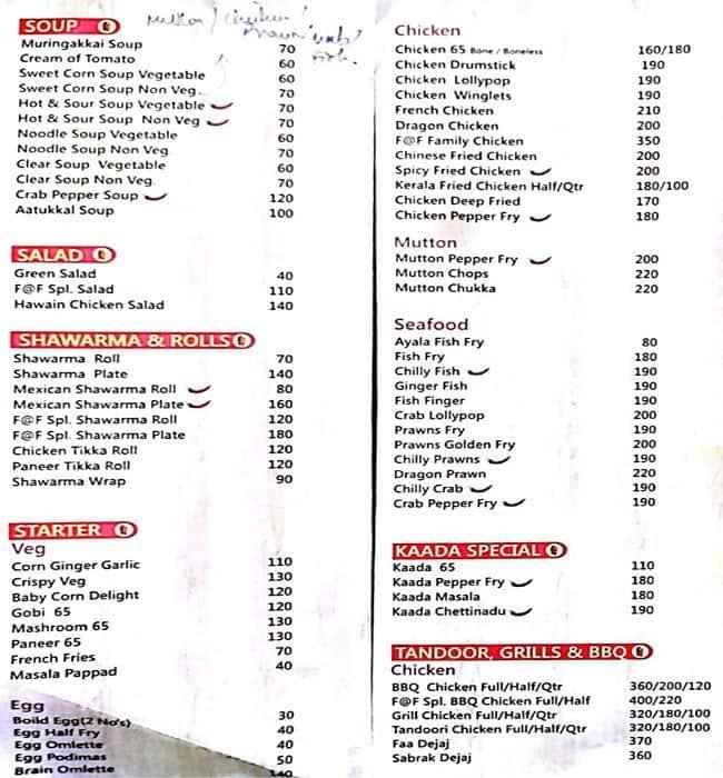 Restaurant Food Costs In Kerala India