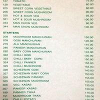 New Krishna Bhavan, Malleshwaram, Bangalore - Zomato
