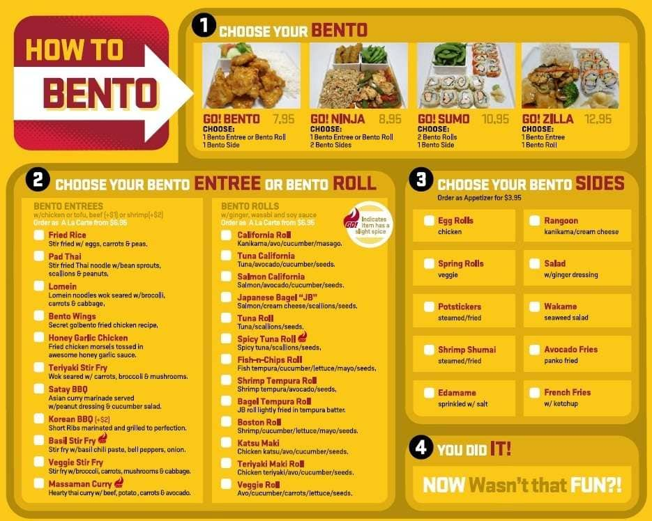 Please check prices with the restaurant before visiting or ordering. Menu (including prices) for Moto Moto may have changed since the last time the website was updated. nirtsnom.tk does not guarantee prices or the availability of menu items at Moto Moto.