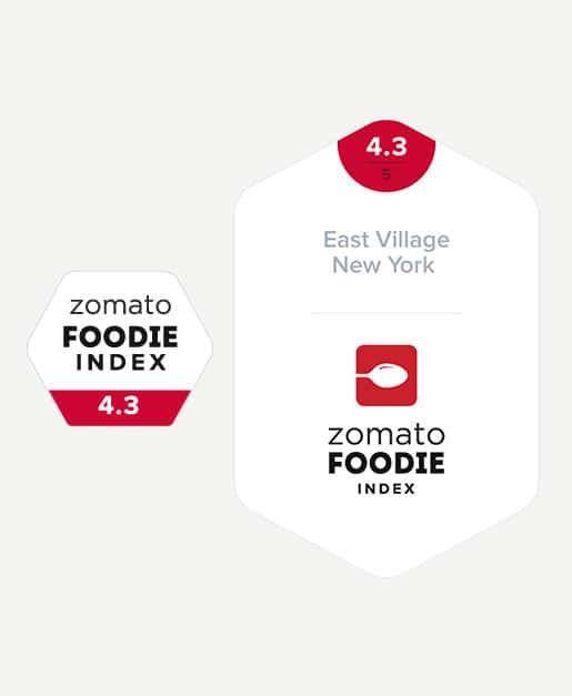 Foodie Index Widget